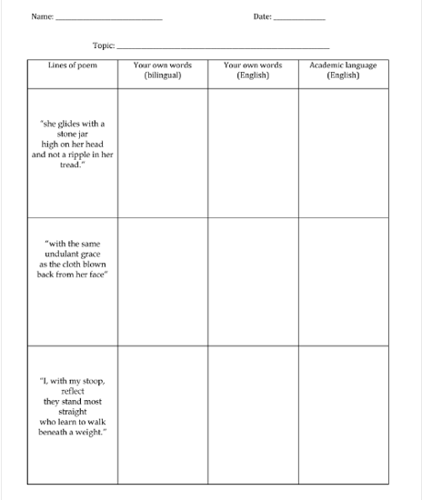 Social Studies: Building background on a theme ELA/ENL: Responding to poetry