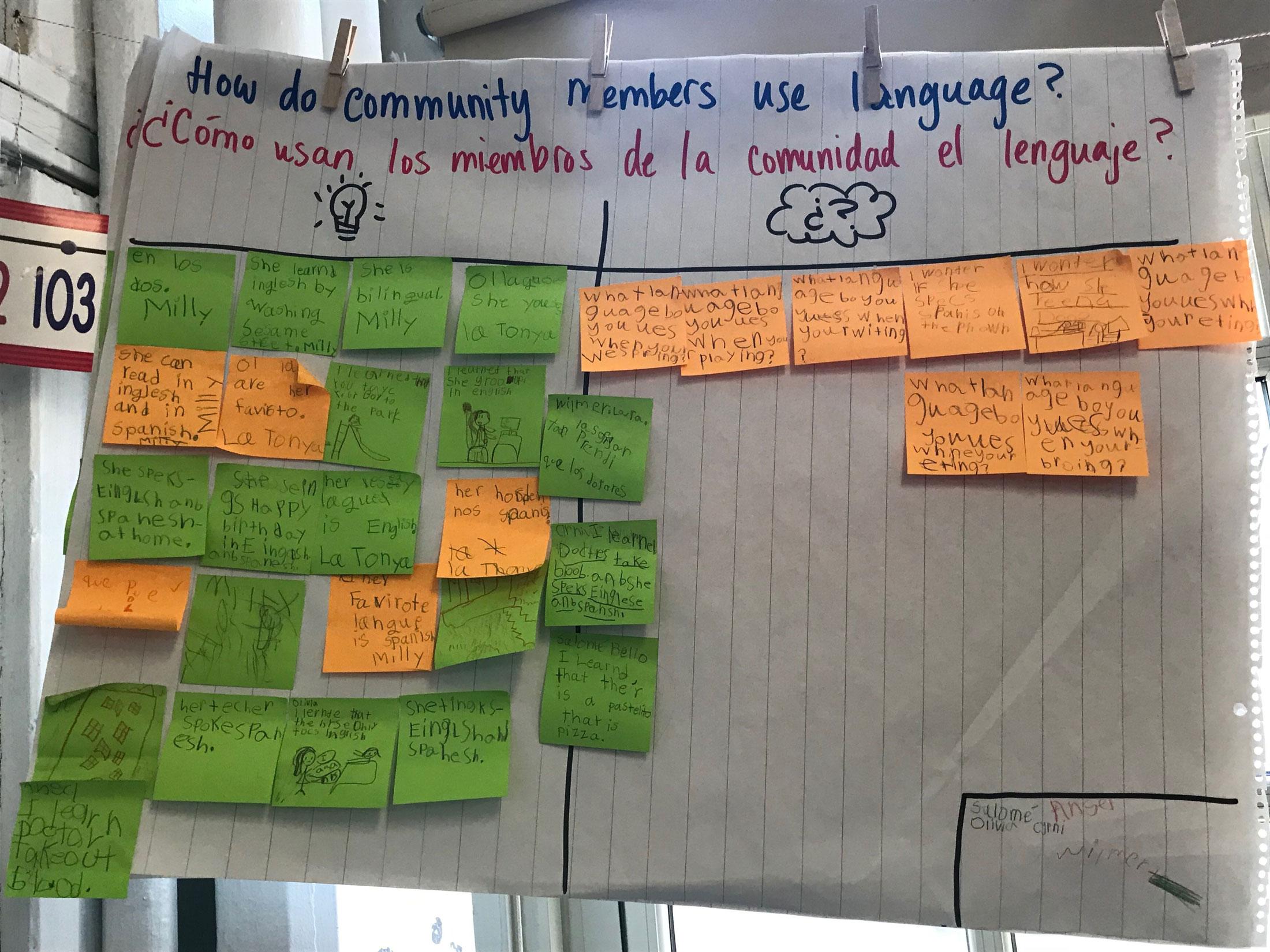How do community members use language? ¿Cómo usan los miembros de la comunidad el lenguaje?