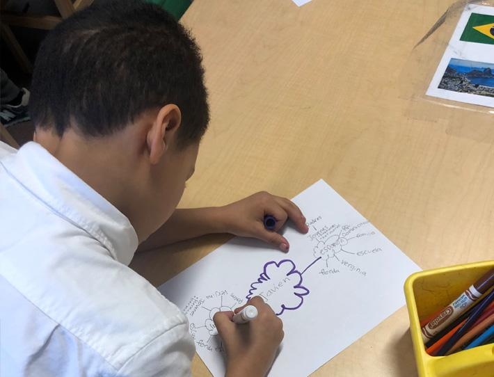 Los estudiantes exploraron la pregunta, ¿Por qué importa el lenguaje?